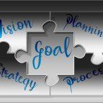 Strategi, vision, mål, planering och processer i ett puzzel.